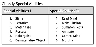 ghost special abilities